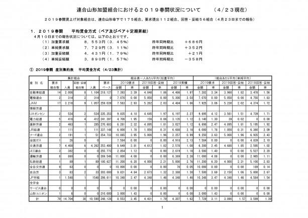 2019産別集計表(4.23)